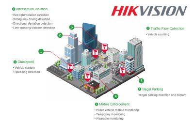 Hikvision ofrece video inteligente para terminar con las congestiones