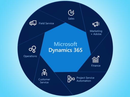 Microsoft Dynamics 365 lanza nuevas soluciones para el sector retail