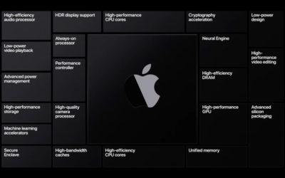 Apple deja Intel y ahora usará sus propios procesadores en sus computadores